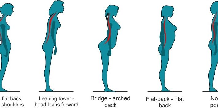 STRAIGHTEN UP ON WORLD SPINE DAY (October 16th)